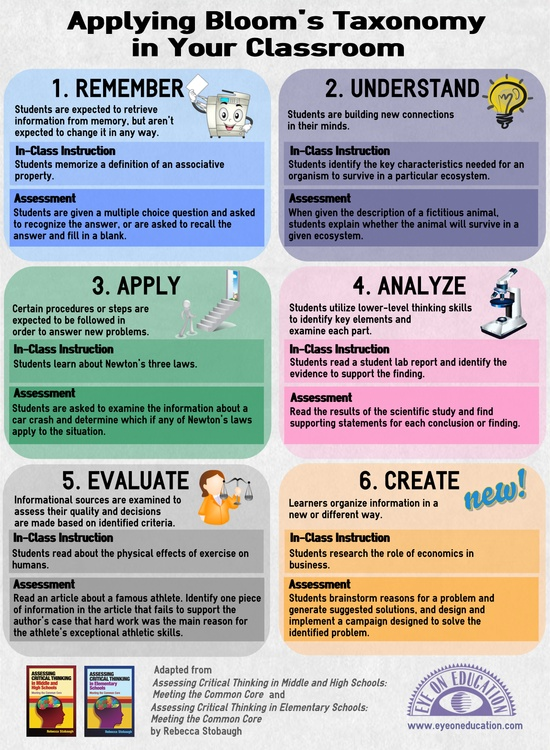 critical thinking questions for elementary students Using questions to promote critical thinking by cindy mcclung, coordinator for quality, and bob hoglund, president of bob hoglund inc critical thinking occurs whenever you judge, decide or solve a problem.